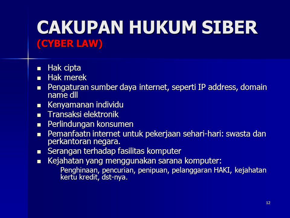 CAKUPAN HUKUM SIBER (CYBER LAW)