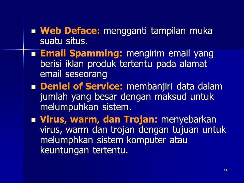 Web Deface: mengganti tampilan muka suatu situs.