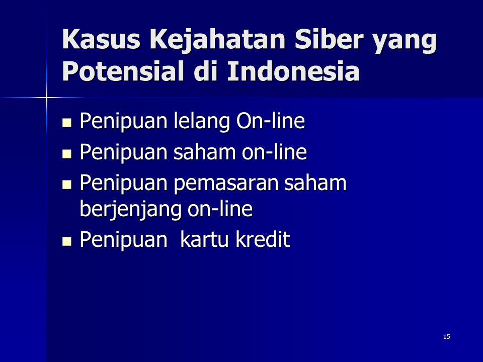 Kasus Kejahatan Siber yang Potensial di Indonesia