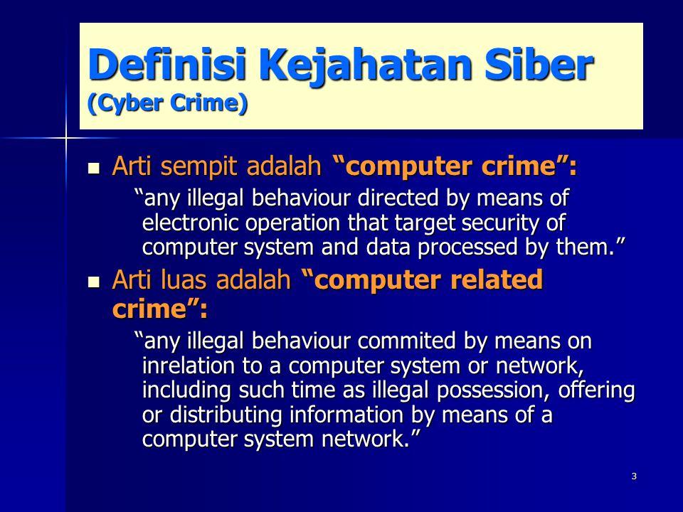 Definisi Kejahatan Siber (Cyber Crime)