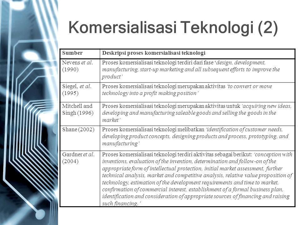 Komersialisasi Teknologi (2)