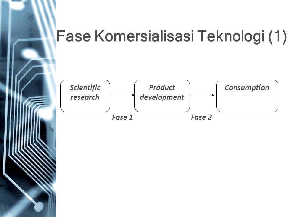 Fase Komersialisasi Teknologi (1)