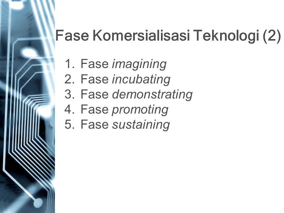 Fase Komersialisasi Teknologi (2)