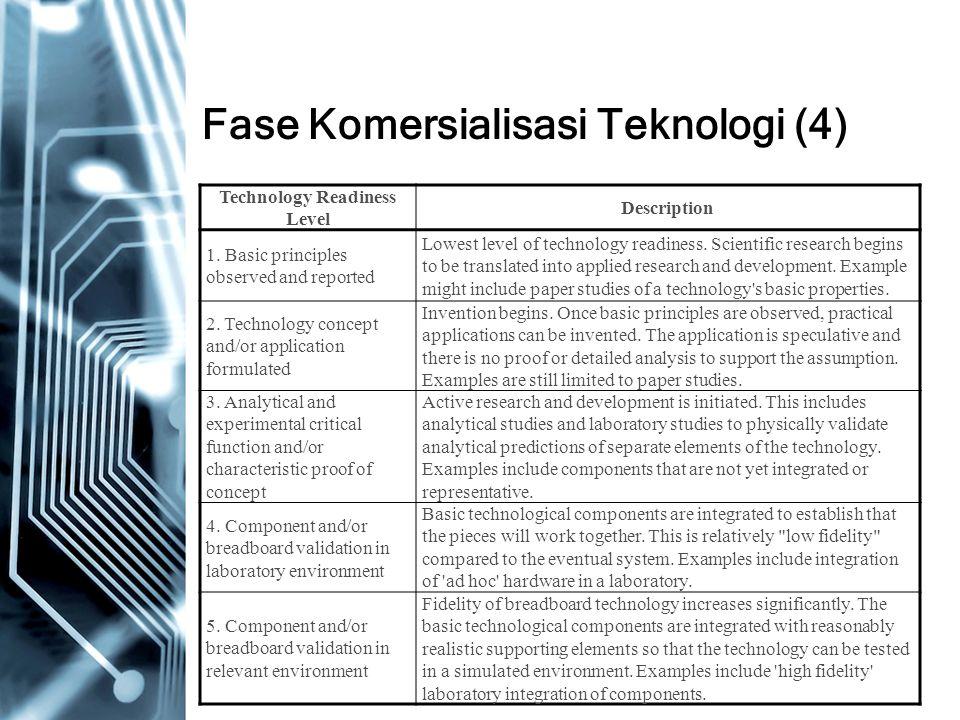 Fase Komersialisasi Teknologi (4)