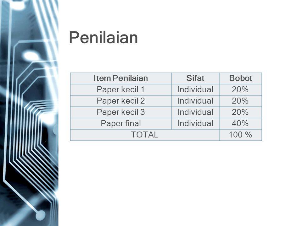Penilaian Item Penilaian Sifat Bobot Paper kecil 1 Individual 20%