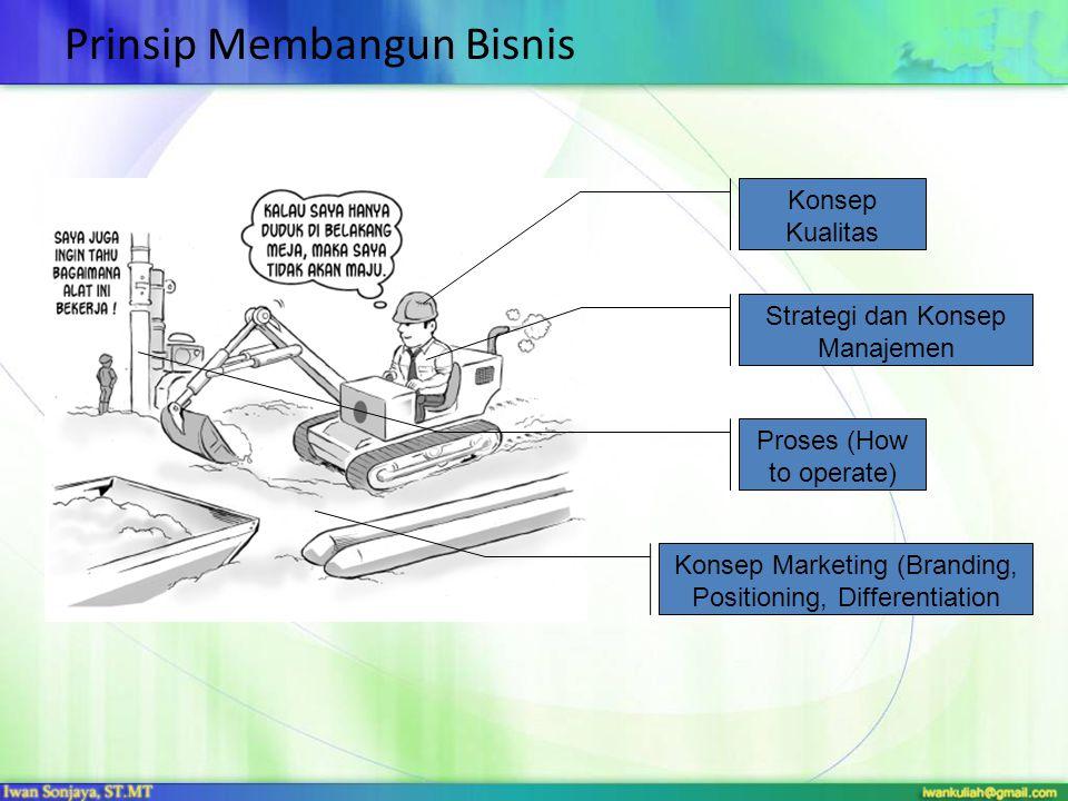 Prinsip Membangun Bisnis