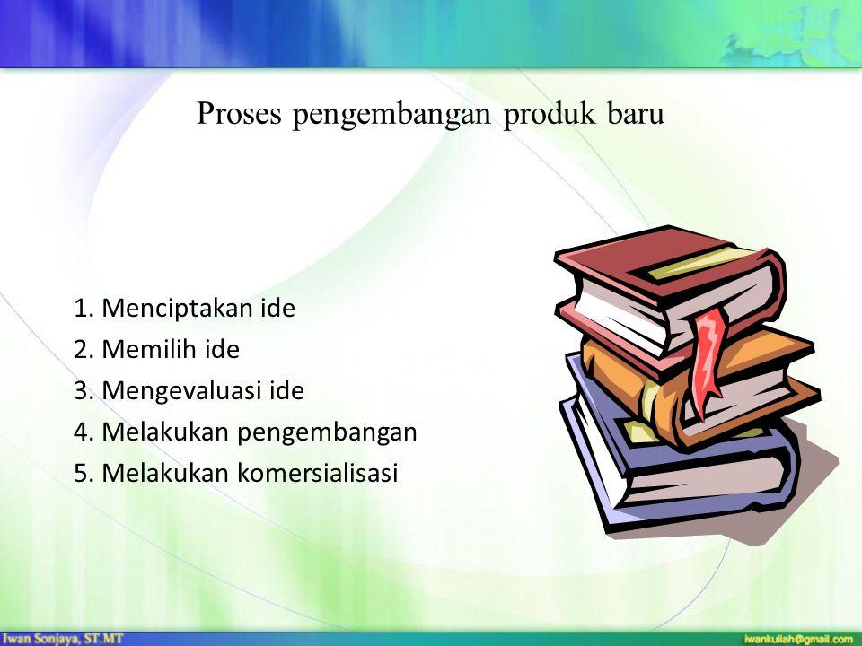 Proses pengembangan produk baru