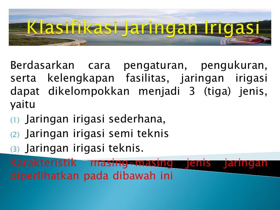 Klasifikasi Jaringan Irigasi