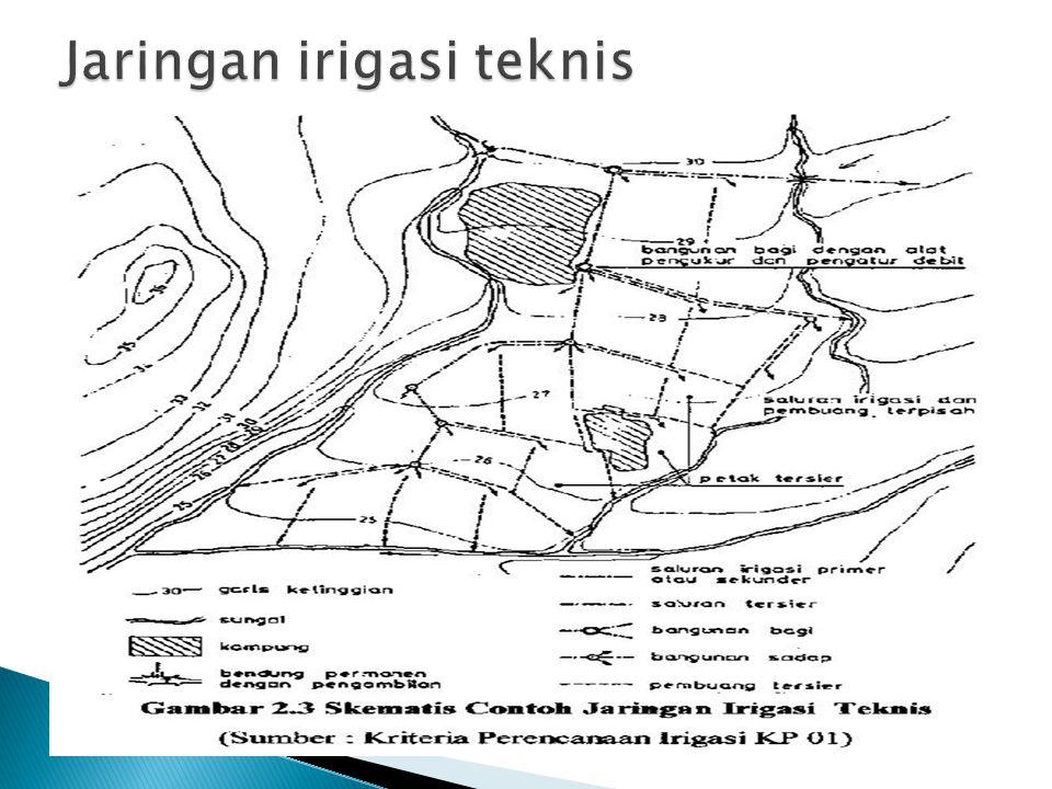 Jaringan irigasi teknis