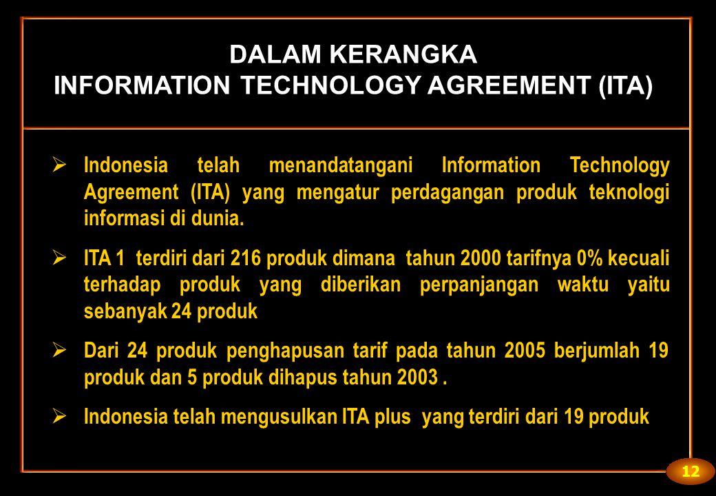 1). Computer System 6). Hardware Designer