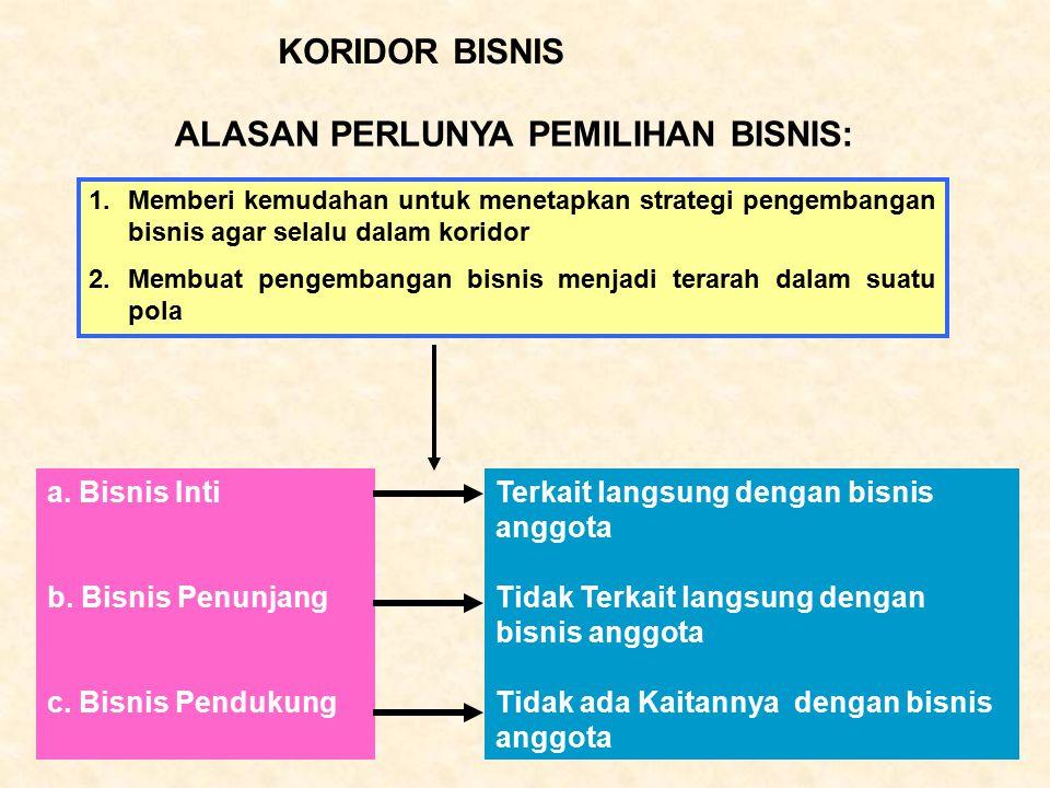 ALASAN PERLUNYA PEMILIHAN BISNIS: