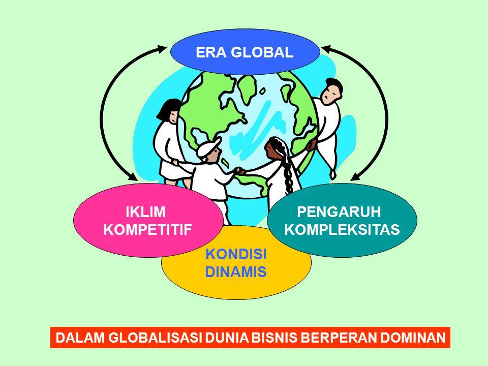 ERA GLOBAL IKLIM KOMPETITIF PENGARUH KOMPLEKSITAS KONDISI DINAMIS