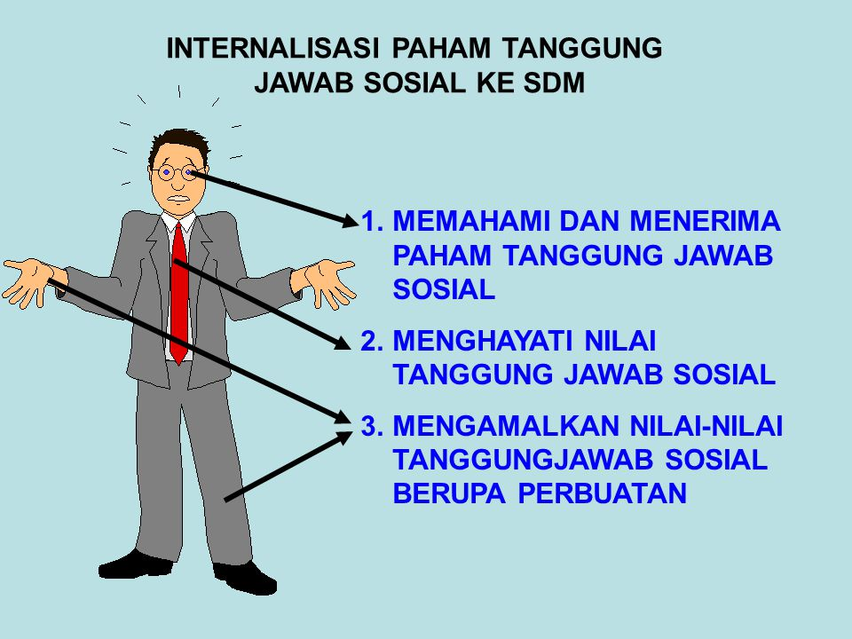INTERNALISASI PAHAM TANGGUNG