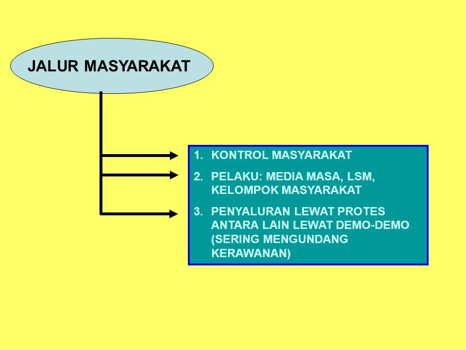 JALUR MASYARAKAT KONTROL MASYARAKAT