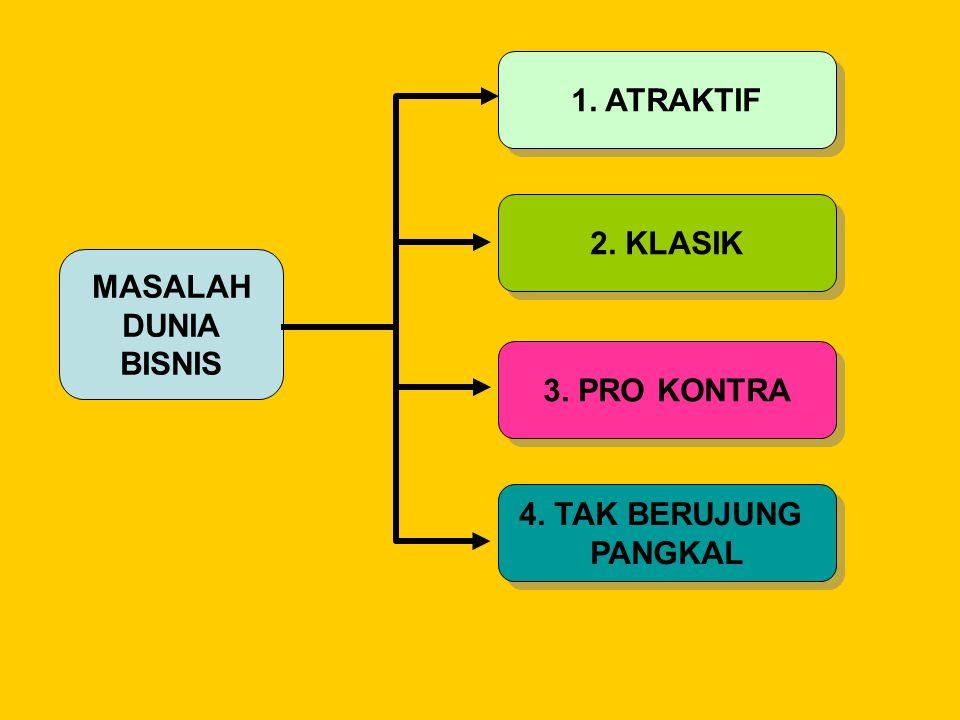 1. ATRAKTIF 2. KLASIK MASALAH DUNIA BISNIS 3. PRO KONTRA 4. TAK BERUJUNG PANGKAL