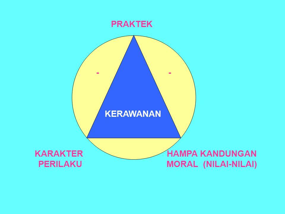PRAKTEK - - KERAWANAN KARAKTER PERILAKU HAMPA KANDUNGAN MORAL (NILAI-NILAI)