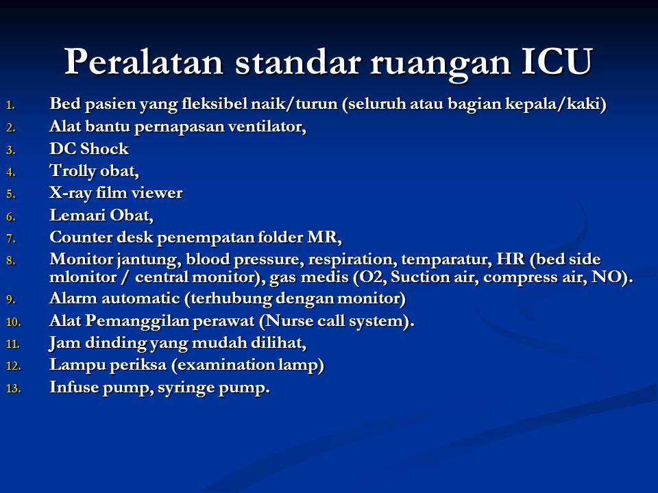 Peralatan standar ruangan ICU