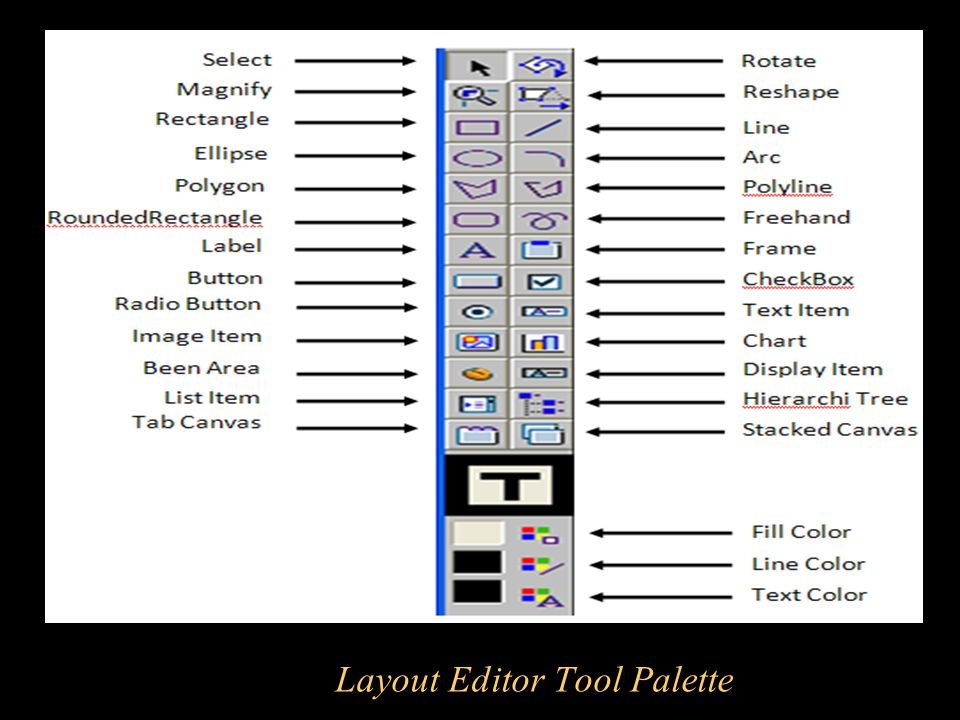 Layout Editor Tool Palette