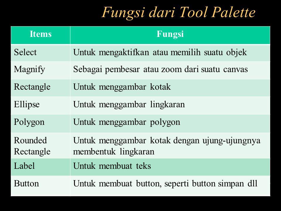 Fungsi dari Tool Palette