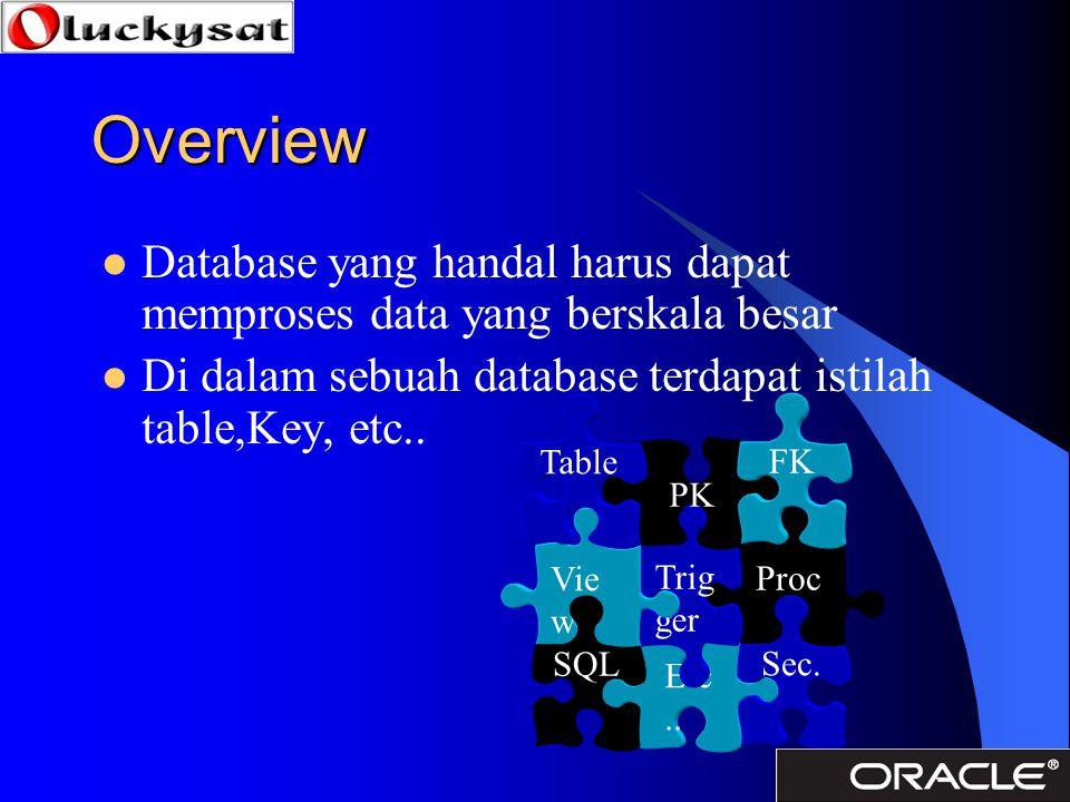 Overview Database yang handal harus dapat memproses data yang berskala besar. Di dalam sebuah database terdapat istilah table,Key, etc..