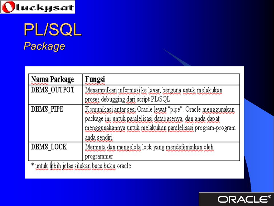 PL/SQL Package