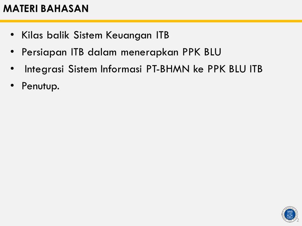 Kilas balik Sistem Keuangan ITB Persiapan ITB dalam menerapkan PPK BLU
