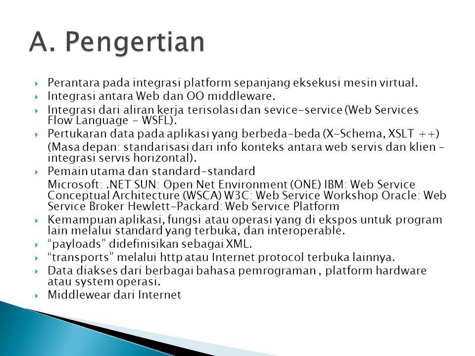 A. Pengertian Perantara pada integrasi platform sepanjang eksekusi mesin virtual. Integrasi antara Web dan OO middleware.