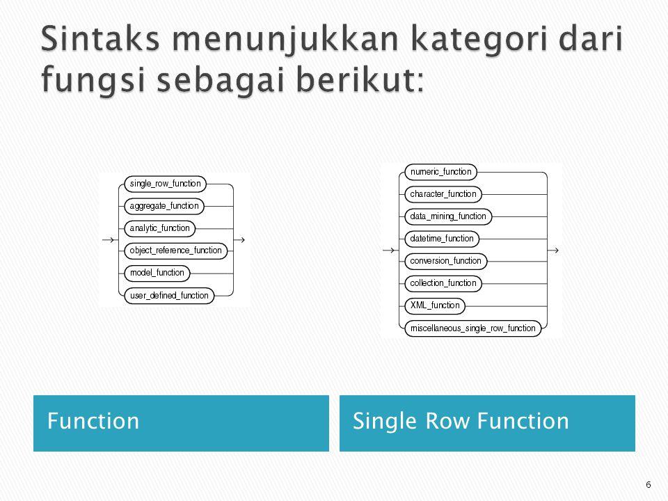 Sintaks menunjukkan kategori dari fungsi sebagai berikut: