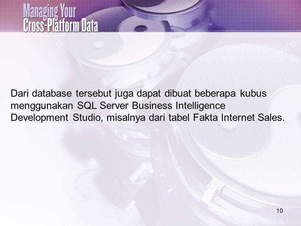 Dari database tersebut juga dapat dibuat beberapa kubus menggunakan SQL Server Business Intelligence Development Studio, misalnya dari tabel Fakta Internet Sales.