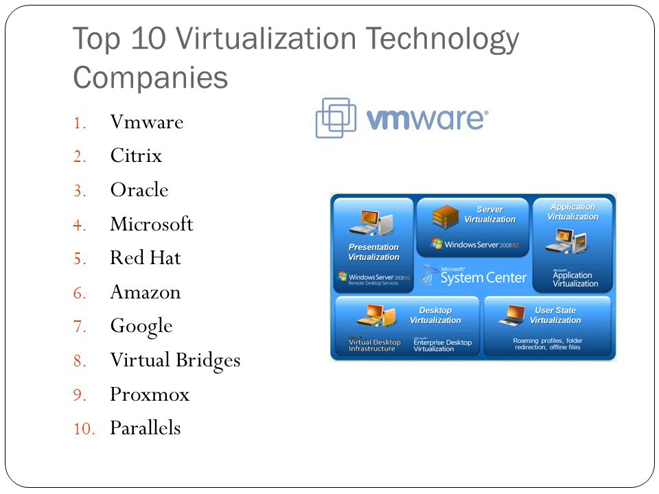 Top 10 Virtualization Technology Companies