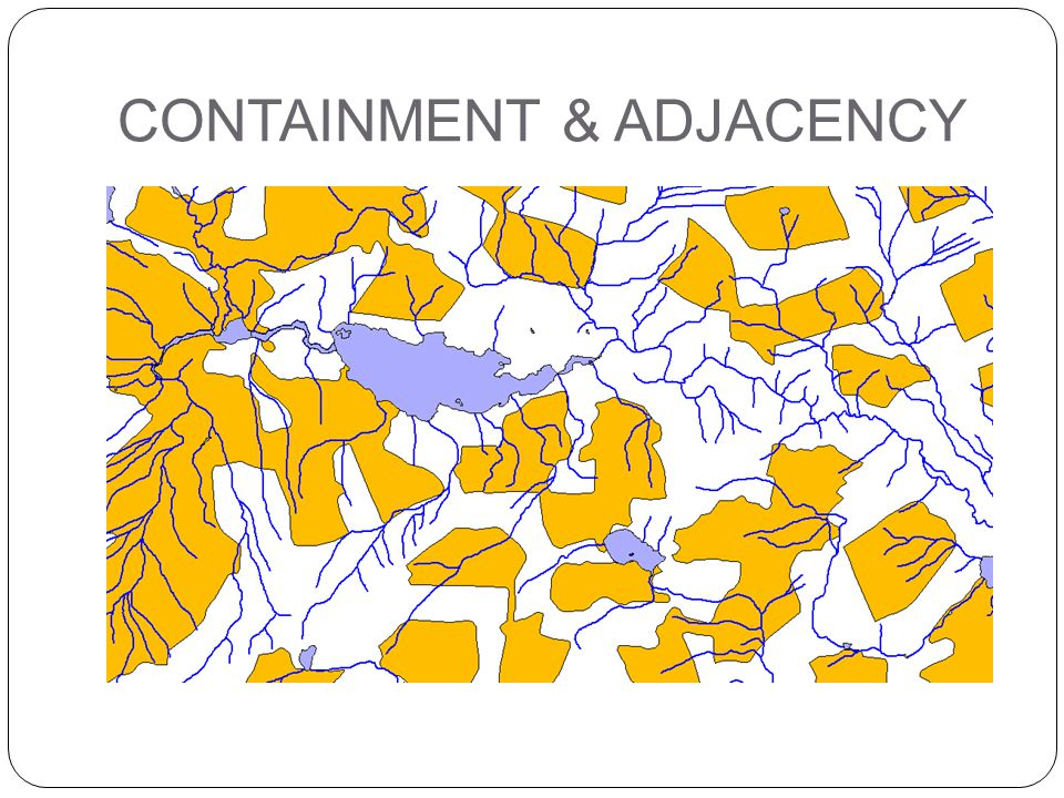 CONTAINMENT & ADJACENCY