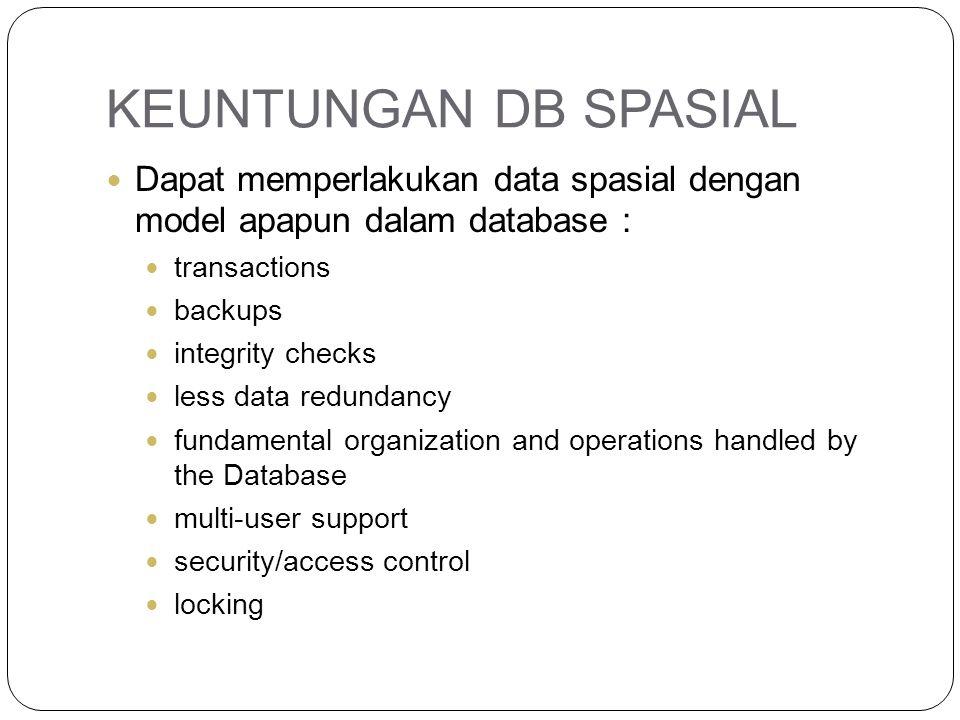 KEUNTUNGAN DB SPASIAL Dapat memperlakukan data spasial dengan model apapun dalam database : transactions.