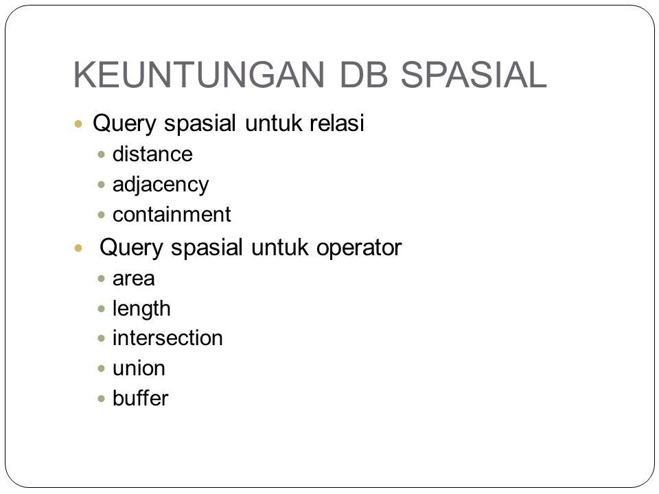 KEUNTUNGAN DB SPASIAL Query spasial untuk relasi