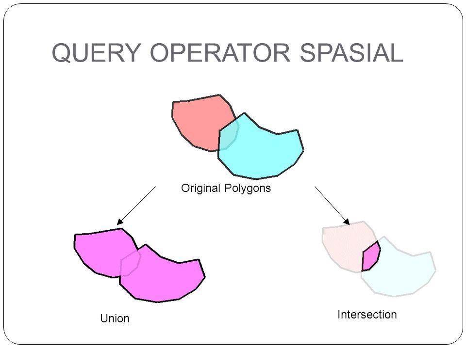 QUERY OPERATOR SPASIAL