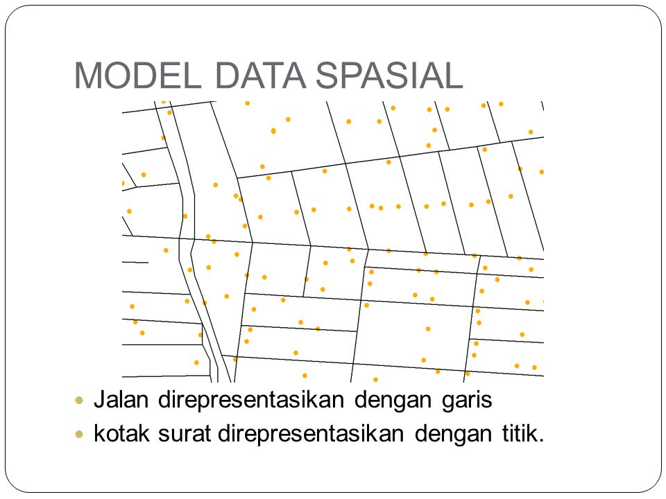 MODEL DATA SPASIAL Jalan direpresentasikan dengan garis