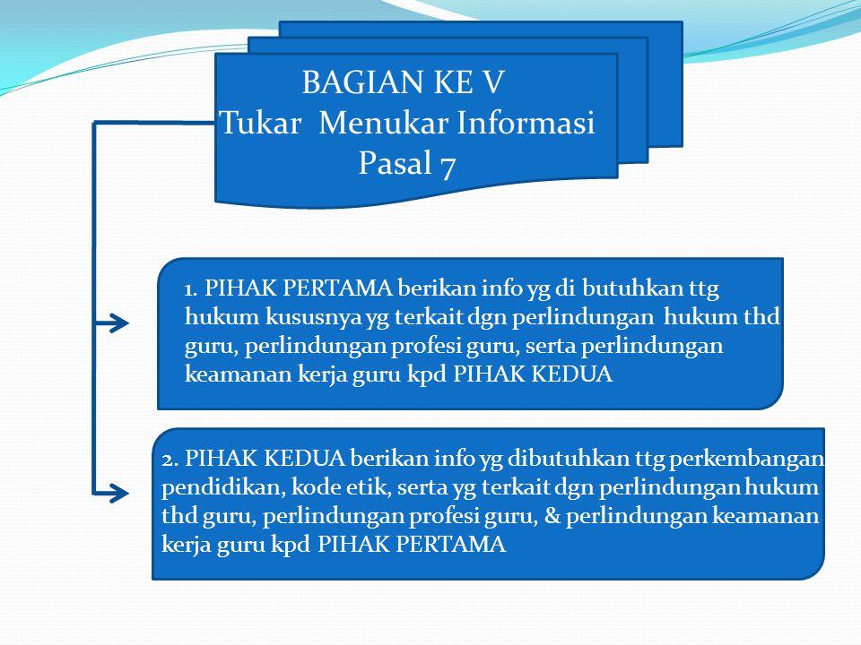 Tukar Menukar Informasi