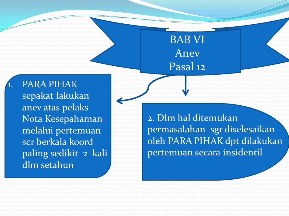 BAB VI Anev Pasal 12 PARA PIHAK