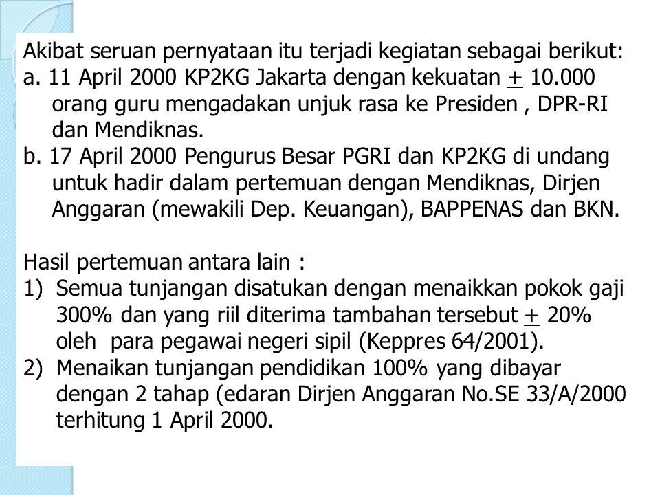 Akibat seruan pernyataan itu terjadi kegiatan sebagai berikut:
