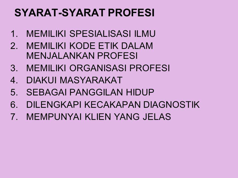 SYARAT-SYARAT PROFESI