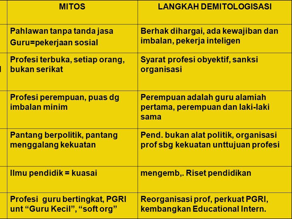 LANGKAH DEMITOLOGISASI