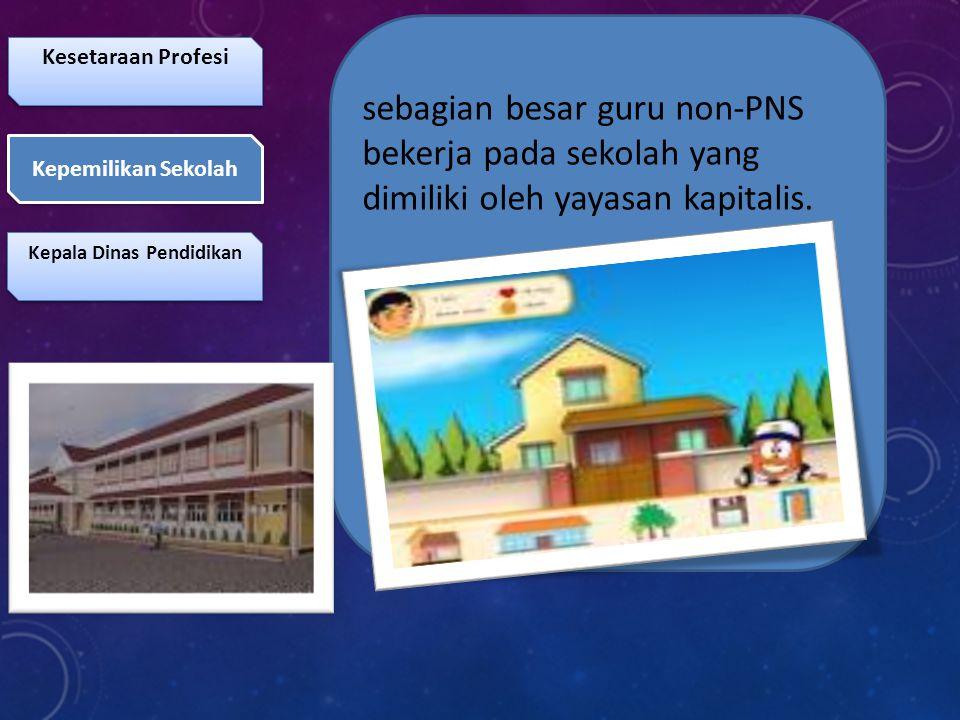 sebagian besar guru non-PNS bekerja pada sekolah yang dimiliki oleh yayasan kapitalis.