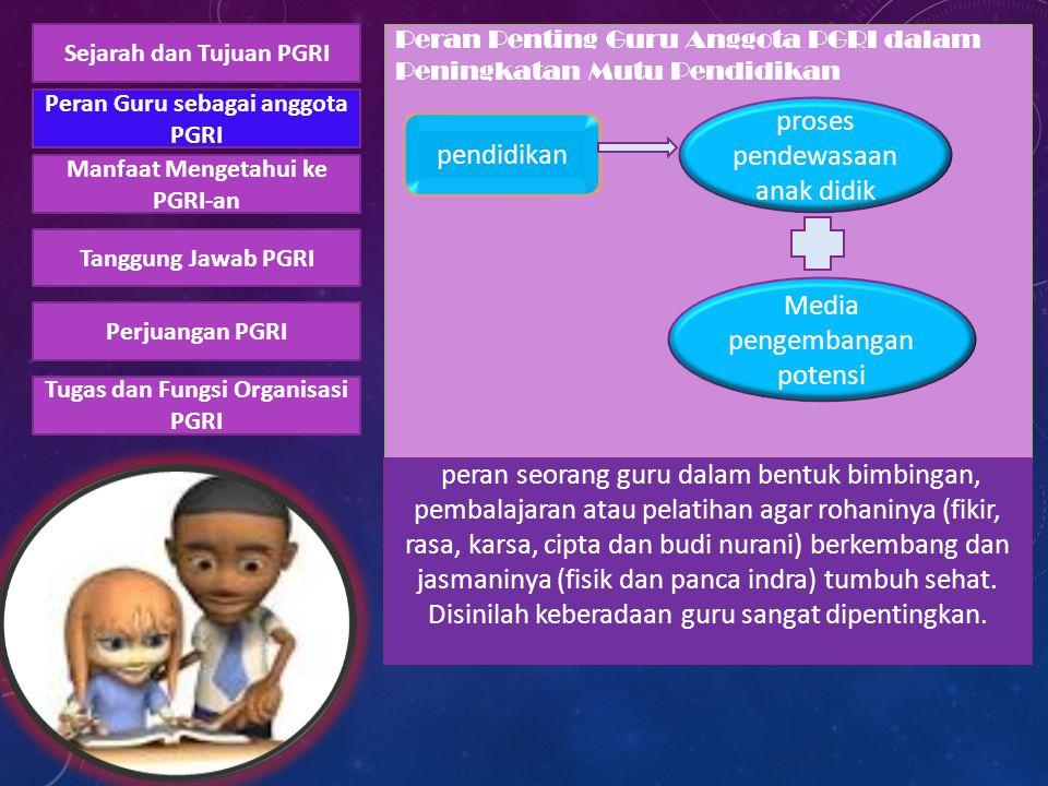 Peran Guru sebagai anggota PGRI