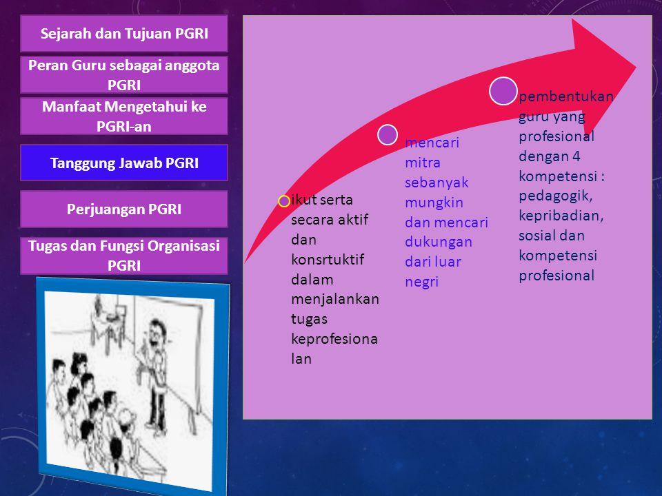 pembentukan guru yang profesional dengan 4 kompetensi : pedagogik, kepribadian, sosial dan kompetensi profesional