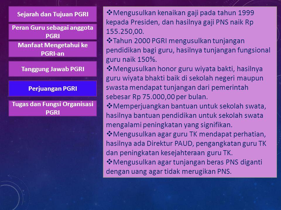 Mengusulkan kenaikan gaji pada tahun 1999 kepada Presiden, dan hasilnya gaji PNS naik Rp 155.250,00.