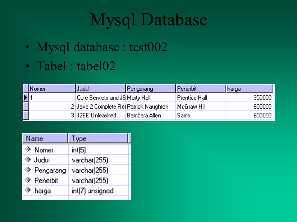 Mysql Database Mysql database : test002 Tabel : tabel02