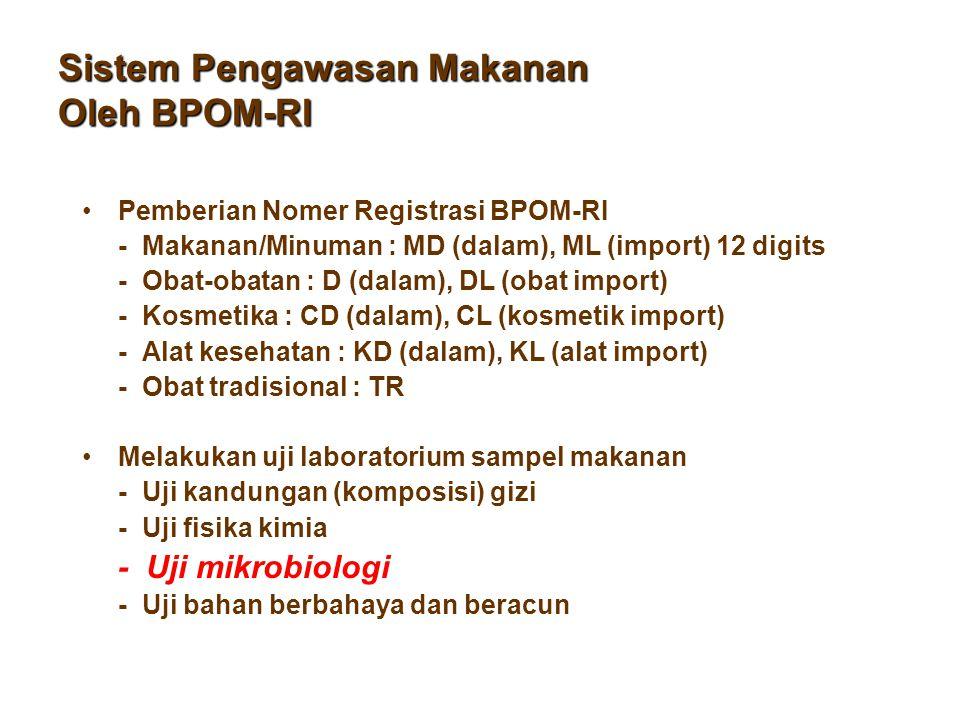 Sistem Pengawasan Makanan Oleh BPOM-RI