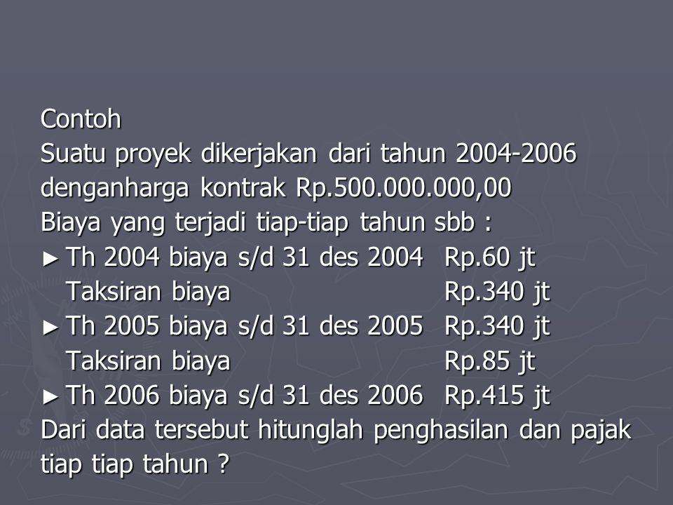 Contoh Suatu proyek dikerjakan dari tahun 2004-2006. denganharga kontrak Rp.500.000.000,00. Biaya yang terjadi tiap-tiap tahun sbb :