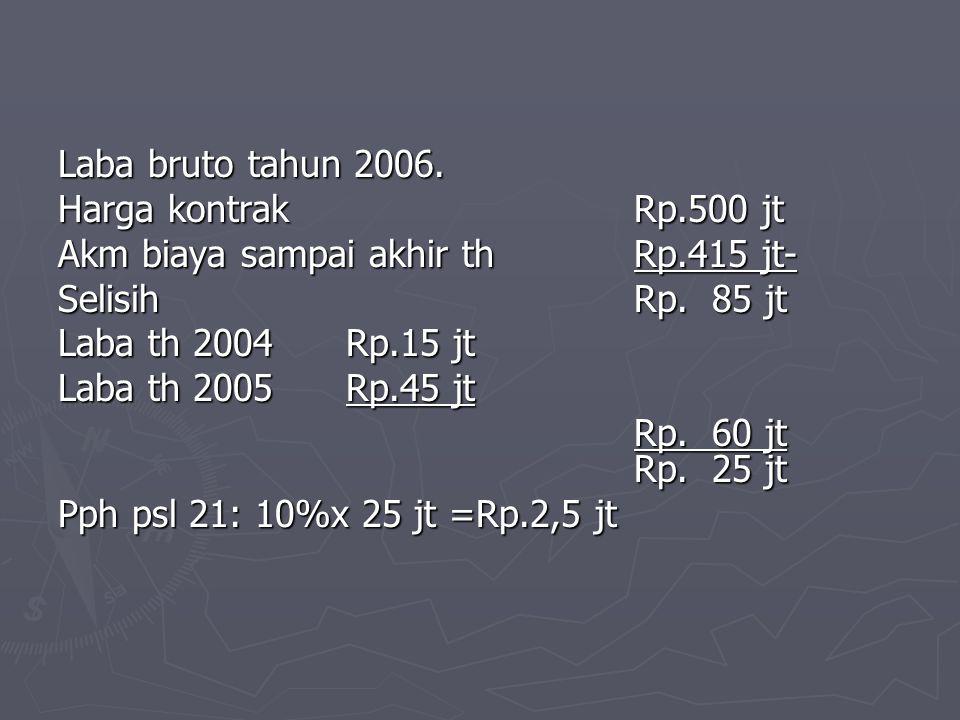 Laba bruto tahun 2006. Harga kontrak Rp.500 jt. Akm biaya sampai akhir th Rp.415 jt- Selisih Rp. 85 jt.