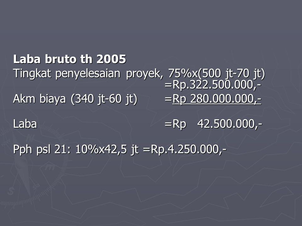 Laba bruto th 2005 Tingkat penyelesaian proyek, 75%x(500 jt-70 jt) =Rp.322.500.000,-
