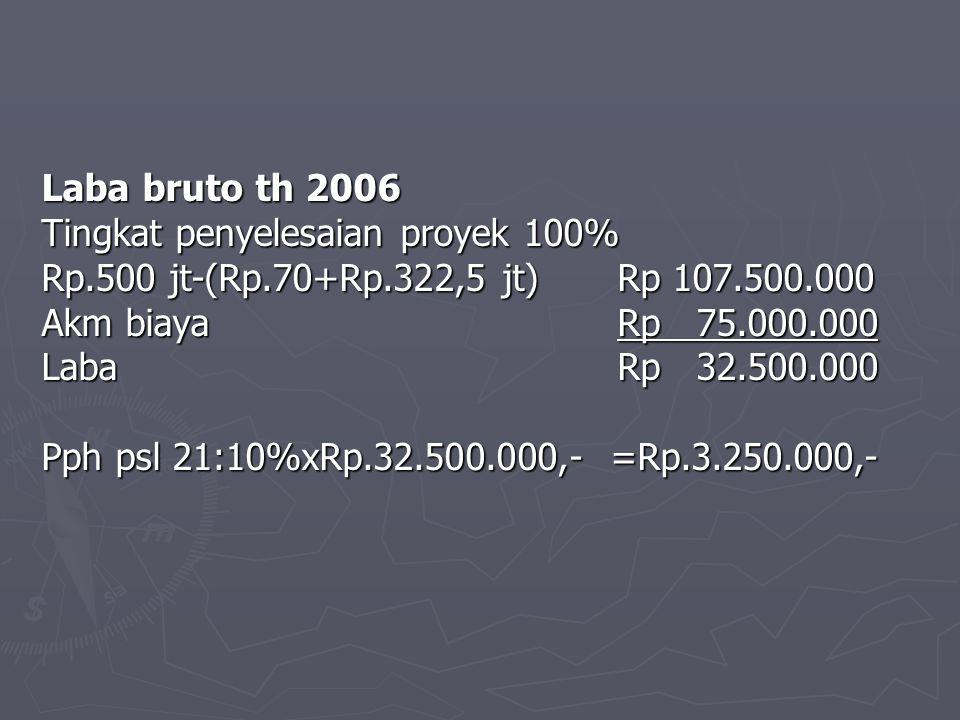 Laba bruto th 2006 Tingkat penyelesaian proyek 100% Rp.500 jt-(Rp.70+Rp.322,5 jt) Rp 107.500.000. Akm biaya Rp 75.000.000.